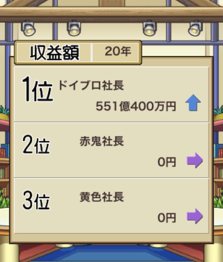 桃太郎電鉄JAPAN攻略 全物件を制覇した際の総資産