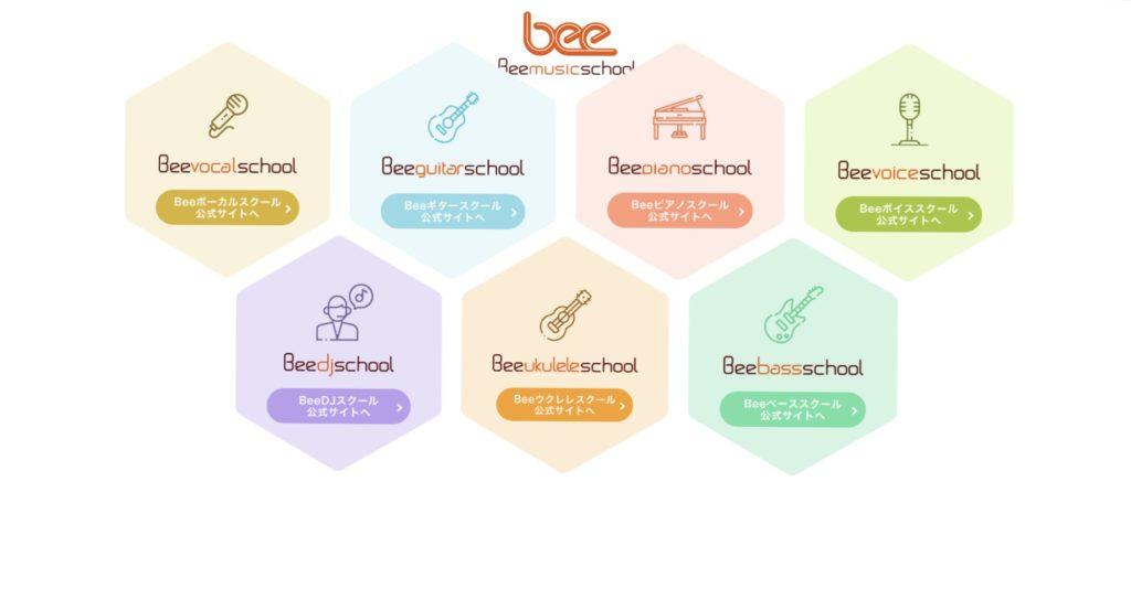 音楽のオンラインレッスンの料金 比較 Beeミュージックスクール